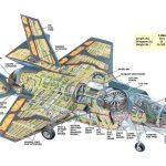 air_f-35b_cutaway